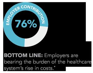 employers - employer contribution